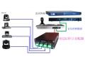 科达视频会议专用RS232通讯分配器
